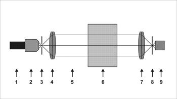 2d_fourier_beam_3.jpg